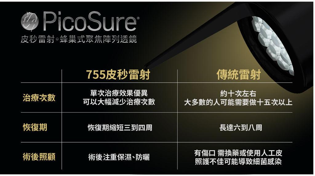 PicoSure755皮秒雷射蜂巢透鏡除刺青黑色素美肌博士蜂巢皮秒雷射 (8)