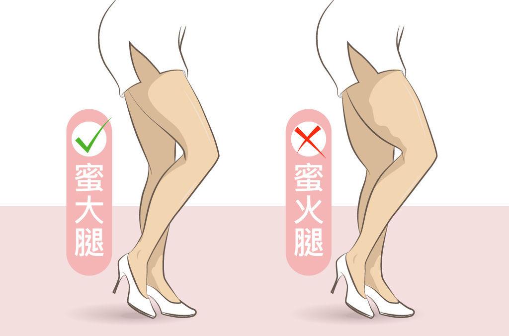 SculpSure蜜大腿體雕減脂減肥瘦身脂肪非侵入體雕絲酷秀美肌博士大腿內側 (2).jpg