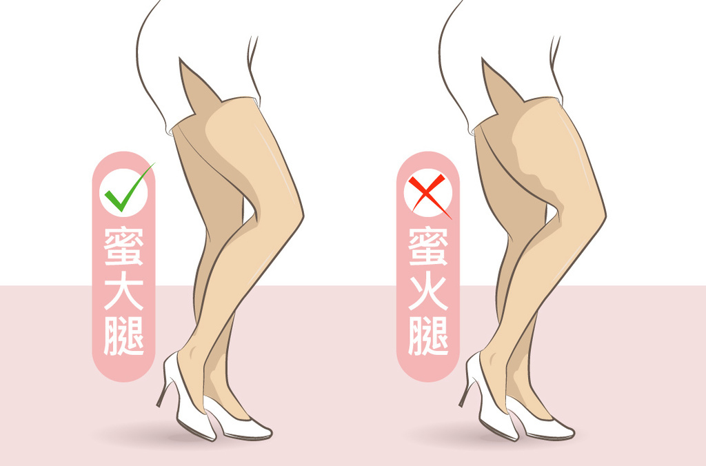 SculpSure絲酷秀體雕儀器非侵入式體雕減脂瘦身下半身肥胖美肌博士 (3).jpg