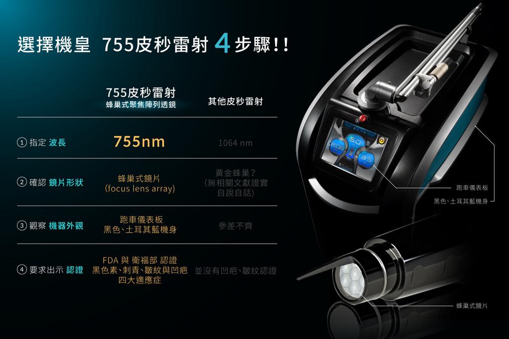 PicoSure755皮秒雷射蜂巢透淨黑色素毛孔細紋膚質提升雷射保養飛梭雷射淨膚雷射 (6).jpg