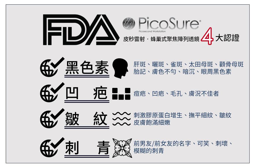 PicoSure755皮秒雷射蜂巢式聚焦陣列透鏡美肌好膚質凹疤修復毛孔痘疤細紋美肌博士白嫩皮膚好3.jpg