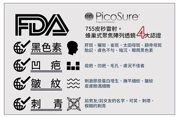 PicoSure755皮秒雷射皮秒雷射費用皮秒雷射效果皮秒雷射價格斑點細紋凹疤毛孔刺青膚色不勻