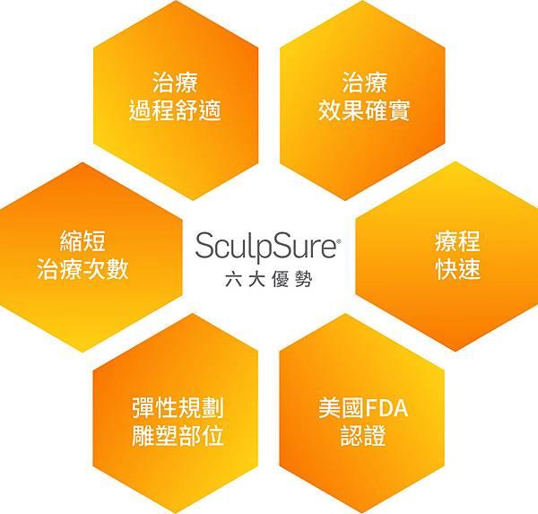 sculpsure溶脂體態雕塑體態改變溶脂雷射體雕08.jpg