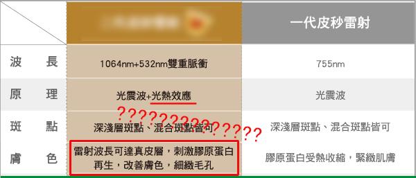 PicoSure 皮膚雷射755蜂巢皮秒雷射價格皮秒雷射多少錢皮秒雷射價格便宜雷射07.png
