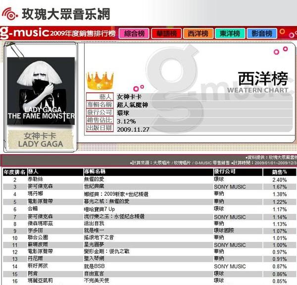 2009年G-Music西洋年度銷售榜冠軍