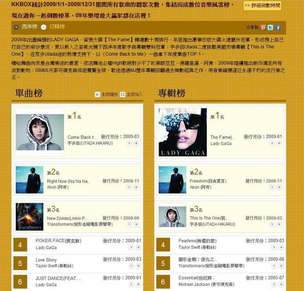 2009年KK BOX數位音樂西洋專輯風雲榜冠軍