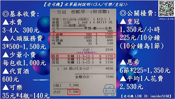 酒店水單範例-皇冠3人-人頭費.jpg