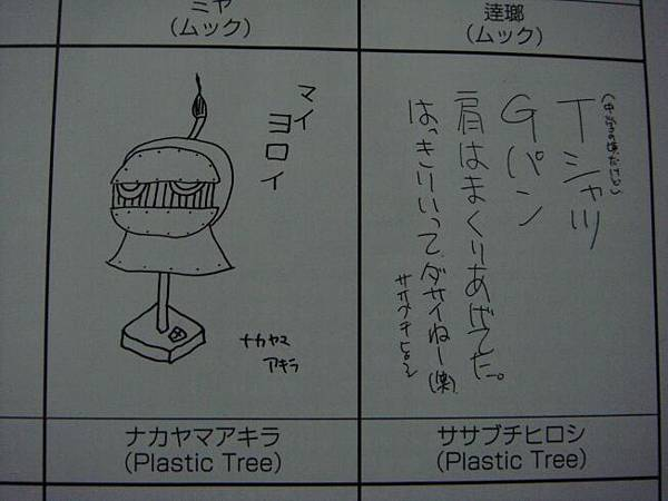 07DEC的SHOXX畫圖Plastic Tree篇2