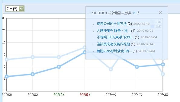 2010-04-01_232748.jpg