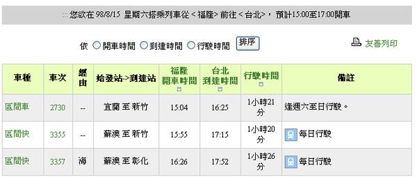 福隆火車時刻表(回程(.jpg