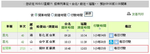 福隆火車時刻表.jpg