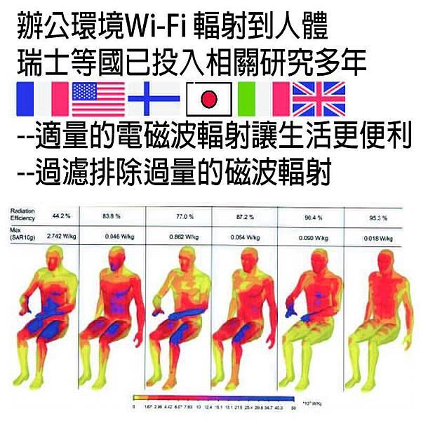 辦公環境Wi-Fi 輻射到人體 瑞士等國已投入相關研究多年-01.jpg