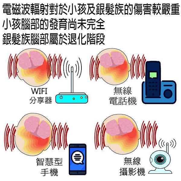 電磁波輻射對於小孩及銀髮族的傷害較嚴重-01.jpg
