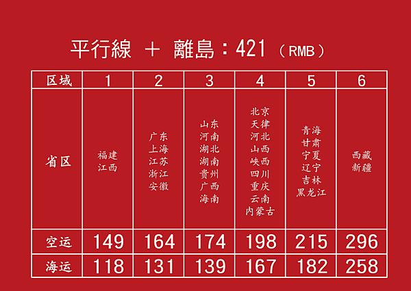 中國-兩套-運費