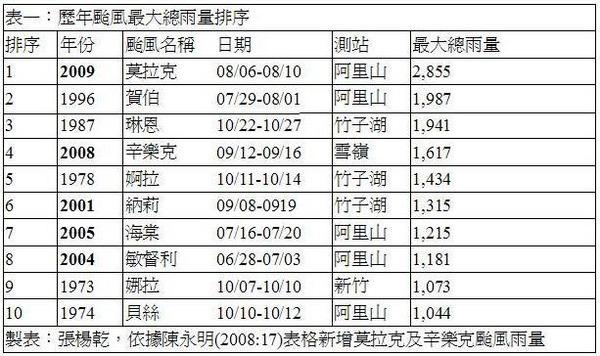 Bai_Nian_Da_Shui_.jpg