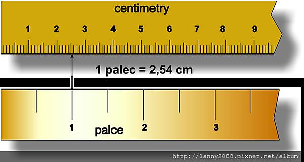 腰圍公分換算英寸