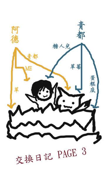 日記插圖.jpg