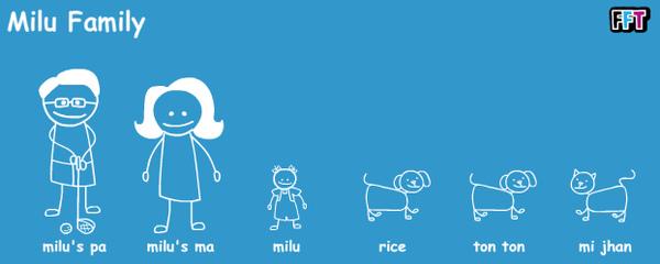 Milu's Family.jpg