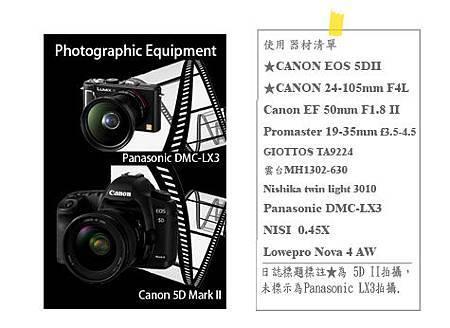 攝影器材版圖2