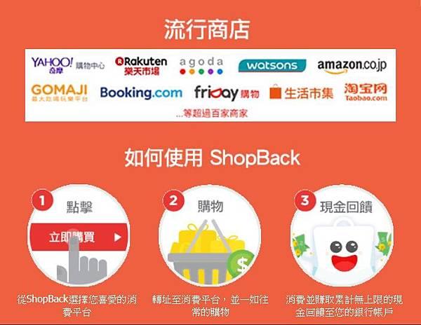 shopback (8).jpg