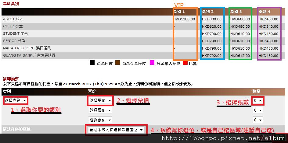 認清座位區別→選取座位區域→票價→張數
