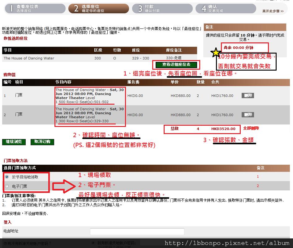 確認資料無誤→輸入EMAIL地址→新會員加入