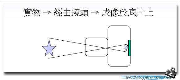 成像原理-1.jpg