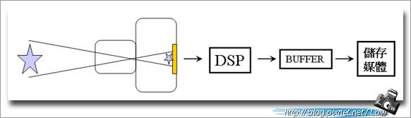 成像原理-2.jpg