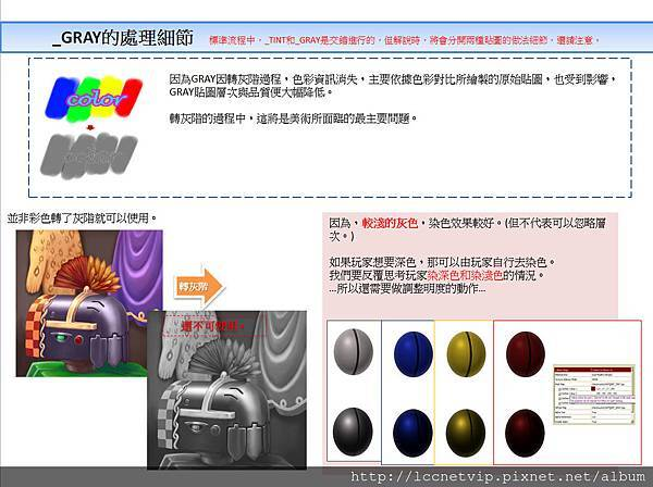 (圖三)為專案染色貼圖所作流程圖局部之二