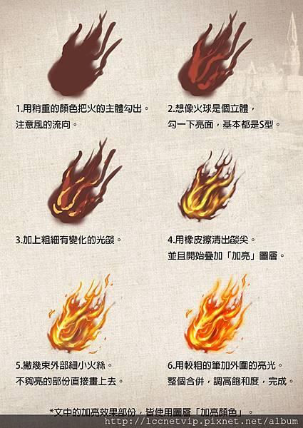 火的畫法1