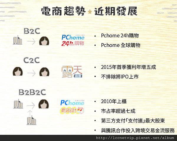 台灣電商市場產值pic2