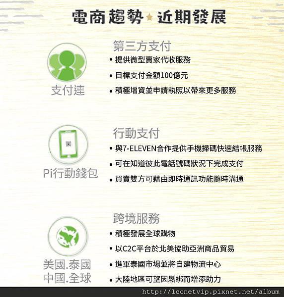 台灣電商市場產值pic3