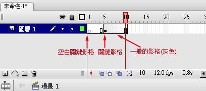 Flash動畫觀念與基本環境介紹001.JPG