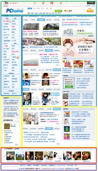 網頁版型設計與編排002