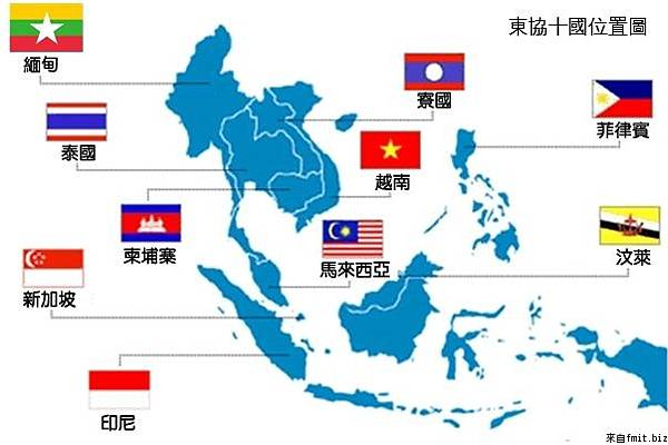 東協十國成員國