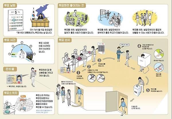韓國第19屆總統選舉投票傳單(第二頁)