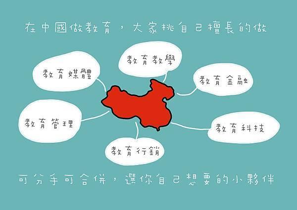 中國鏈結.jpg