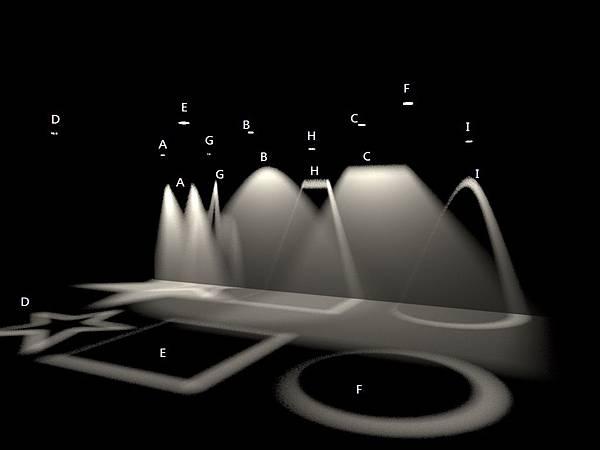 投射燈的製作-1