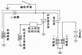 機車電路圖 (3)