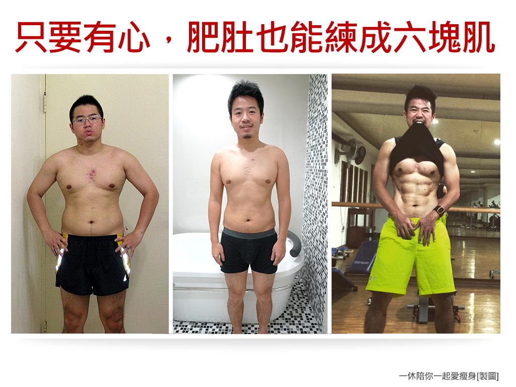 胖瘦比較圖