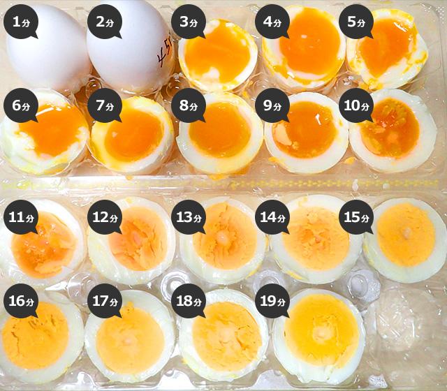 水煮蛋06