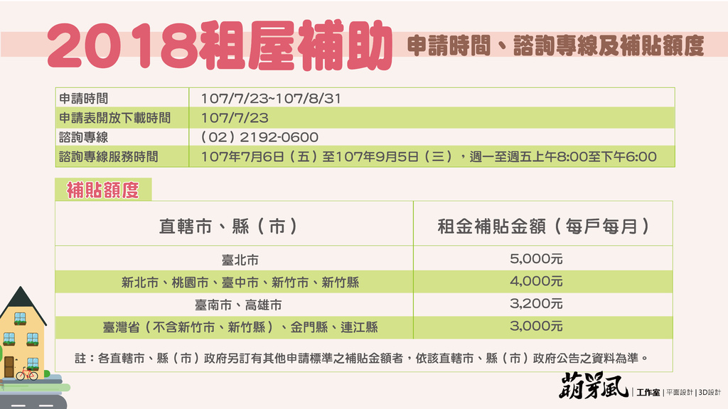 2018租金補貼 (2).jpg