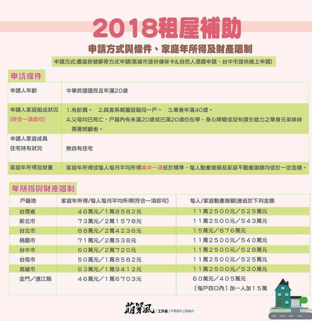 2018租金補貼 (1).jpg