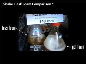 Lefo 搖瓶比較泡沫較少 Foaming.jpg
