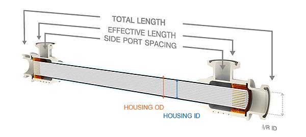 S04-E500-10-N mPES hollow fiber.png
