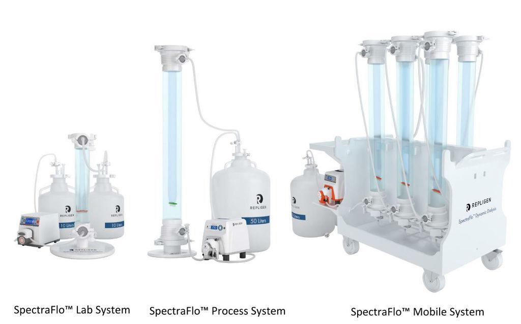 SpectraFlo dialysis system2.JPG