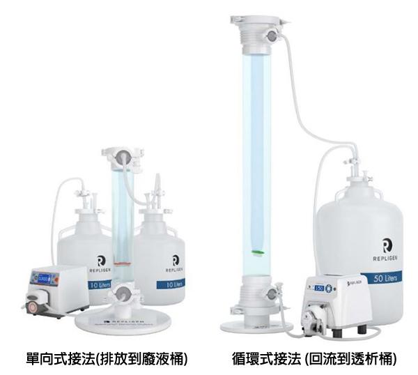 Dynamic dialysis system.jpg