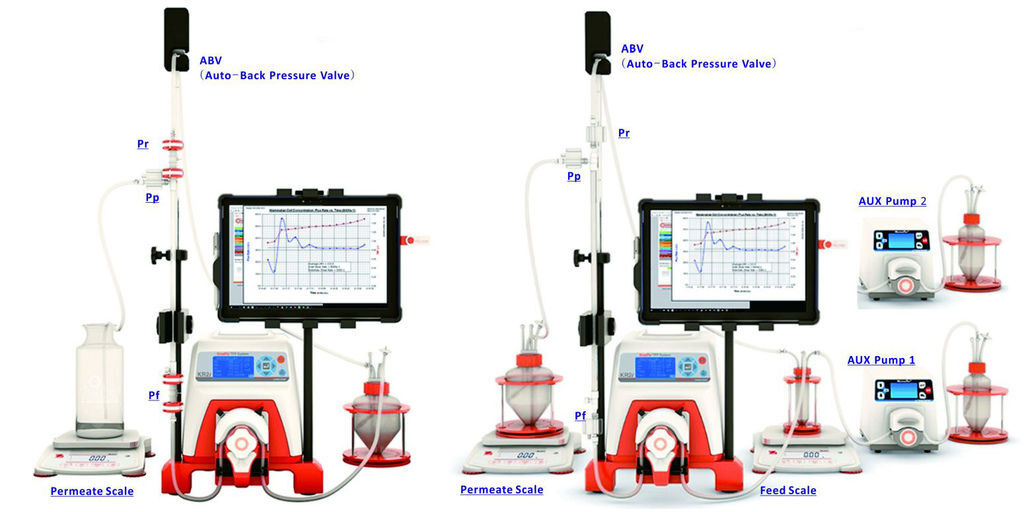 KR2i TFF system 2 mode.JPG