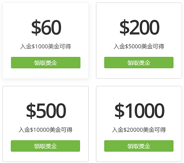 eToro 雙十一為你買單, 最高贏取$1000美金獎勵