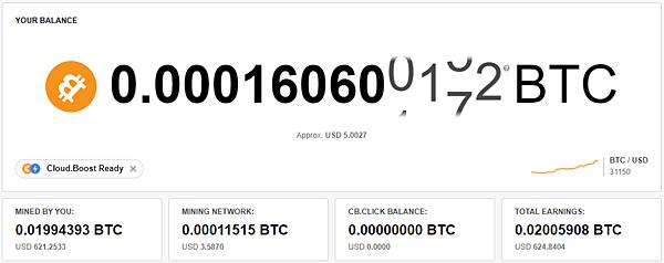 CryptoTab Browser 網路賺錢 被動收入 教學--2021/01/05 BTC出金更新 共0.01994393 BTC